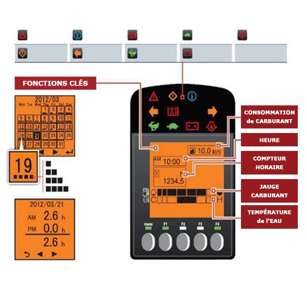 Mini Pelle Yanmar ViO23 - Interface numérique