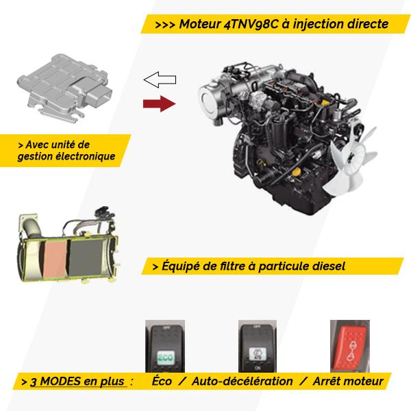 Midi Pelle Yanmar ViO80-2PB - Moteur plus puissant