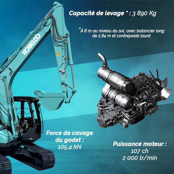 Sk130lc-11 - Stabilité et performances