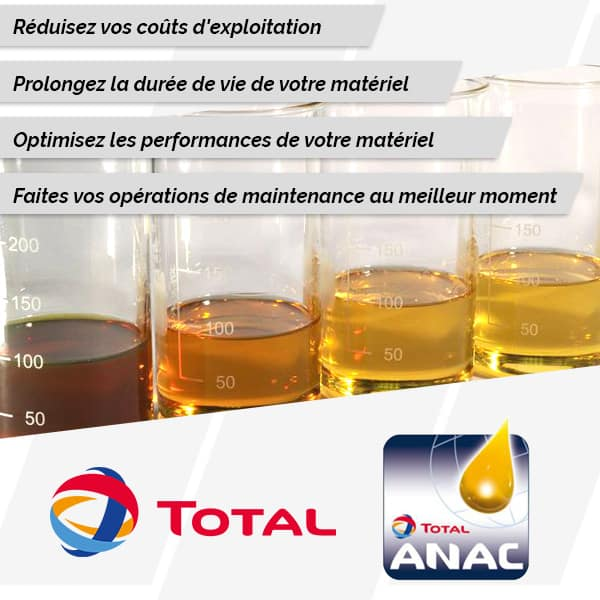 Analyse d'huile - Total ANAC